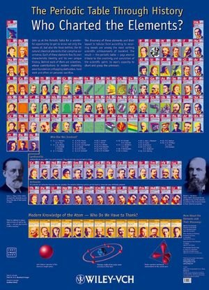 The Periodic Table Through History: Who Charted the Elements?