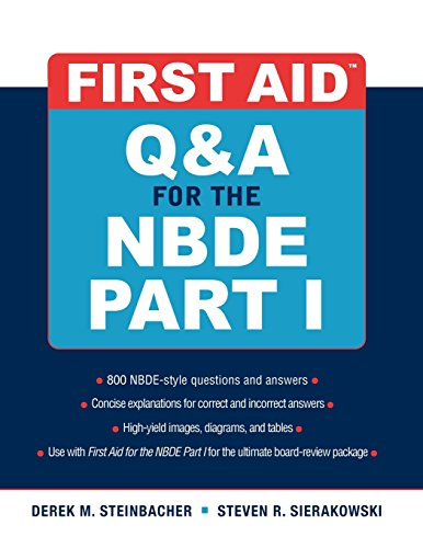 Q&A For The Nbde