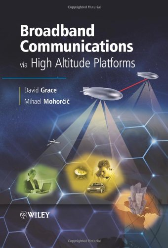 High Altitude Platforms for Broadband Communications