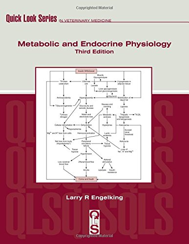 Metabolic and Endocrine Physiology' 2nd Edition (Quick Look Series)